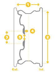 Wymiary felg aluminiowych